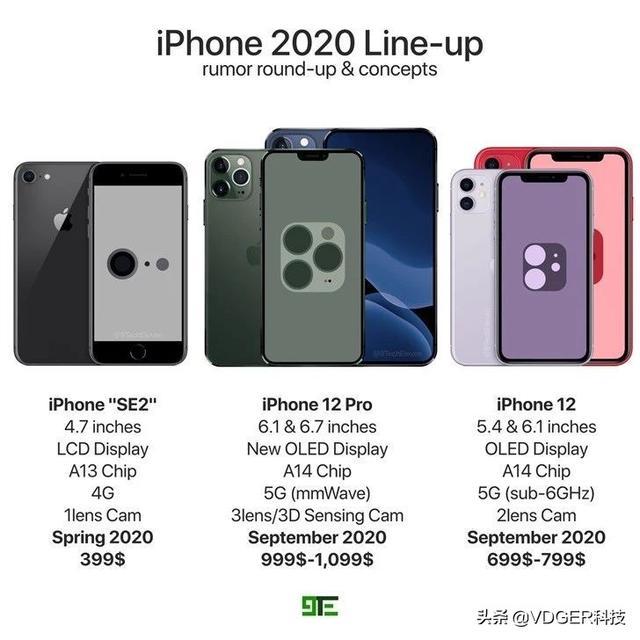 2020年5款新iPhone全曝光;魅族举办影像大赛可提前体验魅族17