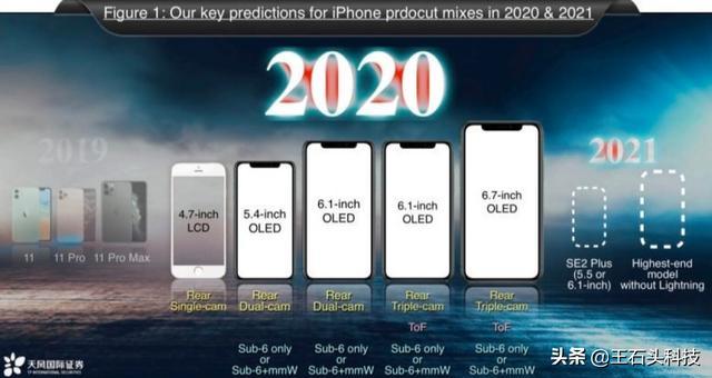 iPhone 12最新消息:新增传感器防抖,华为地位或受威胁